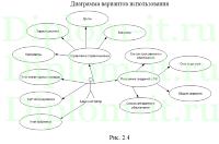 Разработка программы для администрирования школьной компьютерной  Разработка программы для администрирования школьной компьютерной сети Диплом по информатике
