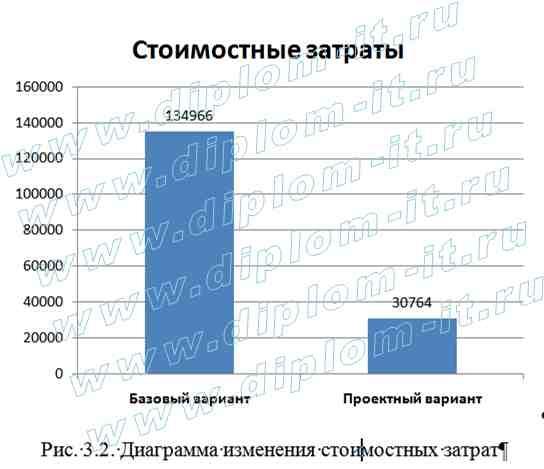 080801 экономика информатика: