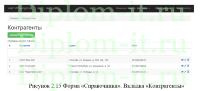 diplom it ru Тема диплома прикладная информатика Автоматизация складского учета ИТ активов для предприятия дипломная работа по прикладной информатике в экономике