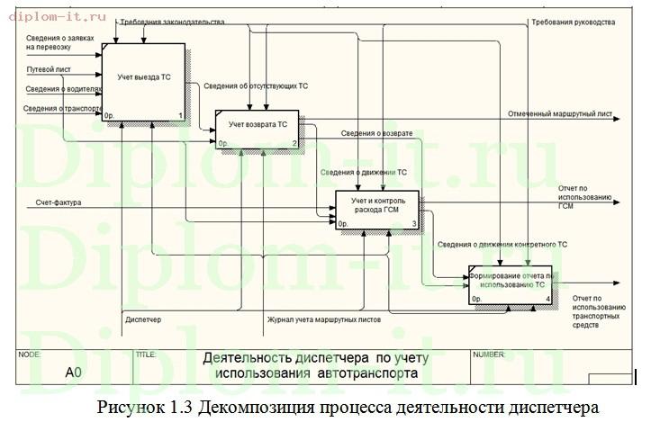 Инструкция 171Н По Бюджетному Учету