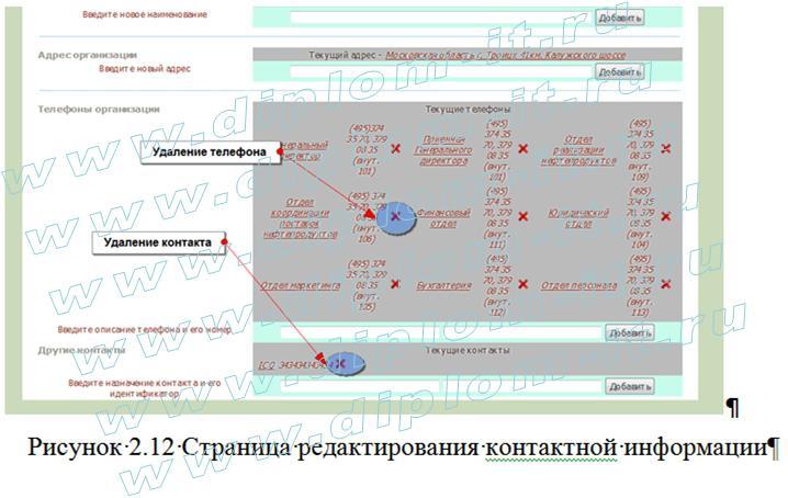 Дипломная работа Создание информационного ресурса разработка веб  Создание информационного ресурса разработка веб сайтов в свободном программном обеспечении Данная дипломная работа была