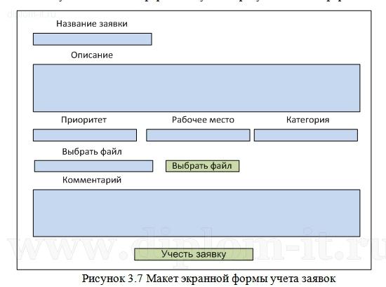 Haustechnik im Wohnungsbau: Planung,
