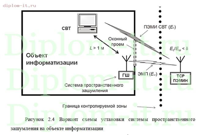 Дипломная работа защита информации год Разработка комплекса  Разработка комплекса защитных мер по обеспечению ИБ баз данных 1С на примере компании Работа подготовлена и