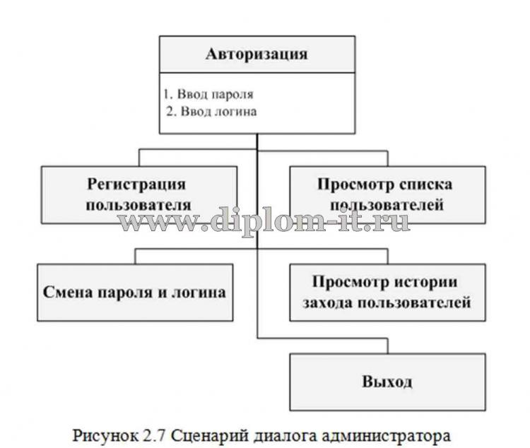 Инструкция по эксплуатации многоквартирного дома