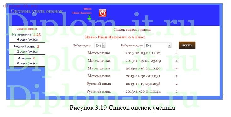 Дипломная работа прикладная информатика в экономике год  Разработка сайта для контроля за успеваемостью учащихся Работа подготовлена и защищена в 2014 году в Московский