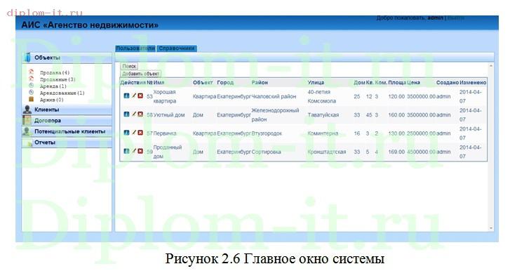 Дипломная работа прикладная информатика в экономике год  Разработка crm системы работы с клиентами для агентства недвижимости Работа подготовлена и защищена в