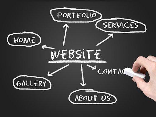 diplom it ru Дипломная работа разработка веб сайта