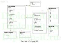 Диплом по прикладной информатике в экономике Разработка системы  Разработка системы технической поддержки delphi ms sql