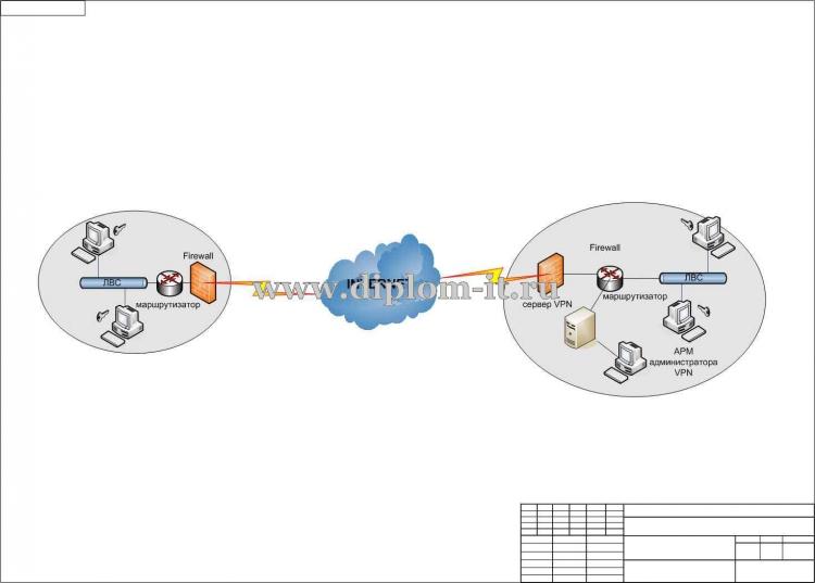 Защита данных локальной вычислительной сети предприятия Защита информации в локальных вычислительных сетях на предприятии В данной дипломной работе по проектированию локальных вычислительных
