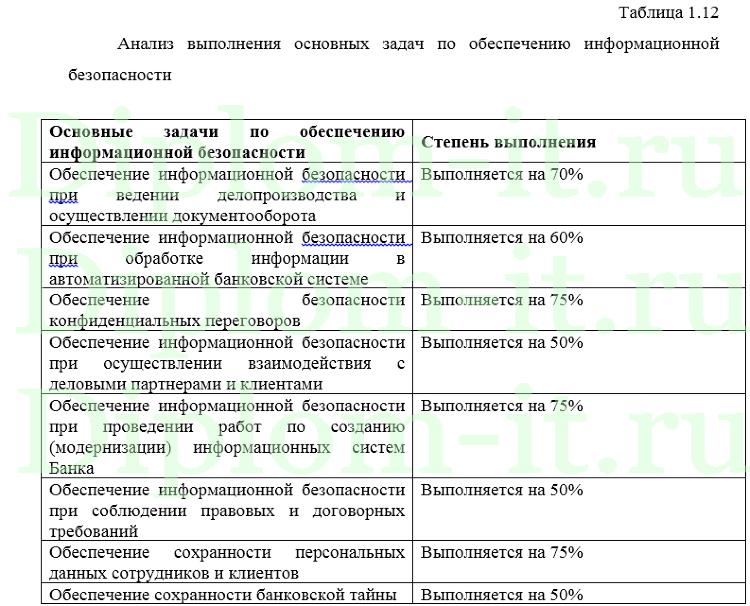 Дипломная работа по коммерции ао тандер 6133