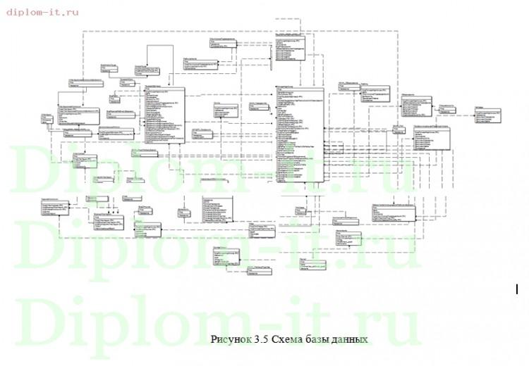 Дипломная работа прикладная информатика в экономике год  Совершенствование системы управления персоналом Работа подготовлена и защищена в 2014 году в Петрозаводском государственном университете