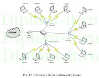 diplom it ru Актуальные темы дипломных работ по информационным  Проектирование wi fi сети для автосервиса диплом разработка беспроводной сети