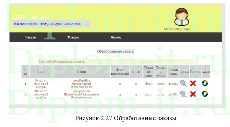 Разработка сайта предприятия дипломная работа 9928