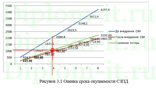 Севастополь помощь оформить кредит