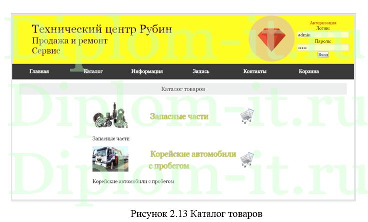 Продвижение интернет сайта диплом поведенческие факторы на сайт Смоленская улица
