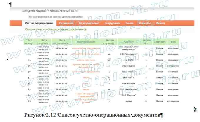 Дипломная работа система электронного документооборота 9731