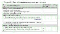 diplom it ru Заказать дипломную работу по it Разработка мероприятий защиты персональных данных в организации на примере банка дипломный проект зашита информации