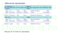 Разработка автоматизированной информационной системы управления  Разработка автоматизированной информационной системы управления предприятия на базе СУБД access Диплом по информатике